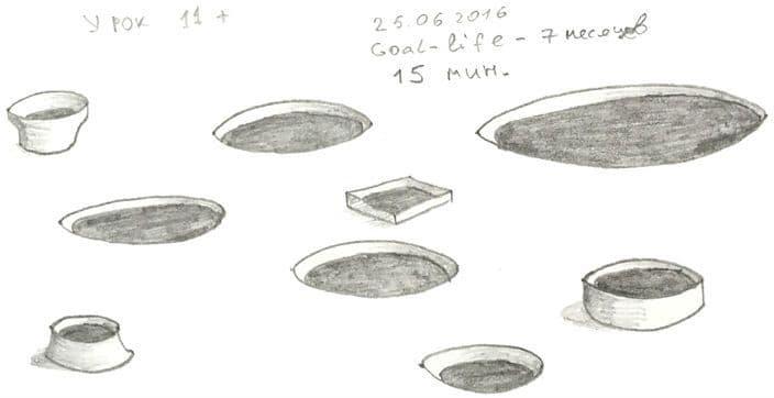 Как научиться рисовать карандашом урок 11_. Цилиндры с натуры. Консервные банки