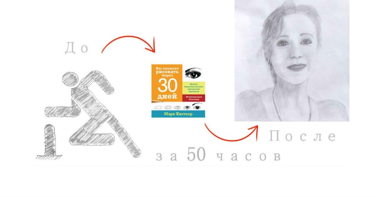 kak-nauchitsya-risovat_promo Рисунки для срисовки карандашом для начинающих легкие и красивые